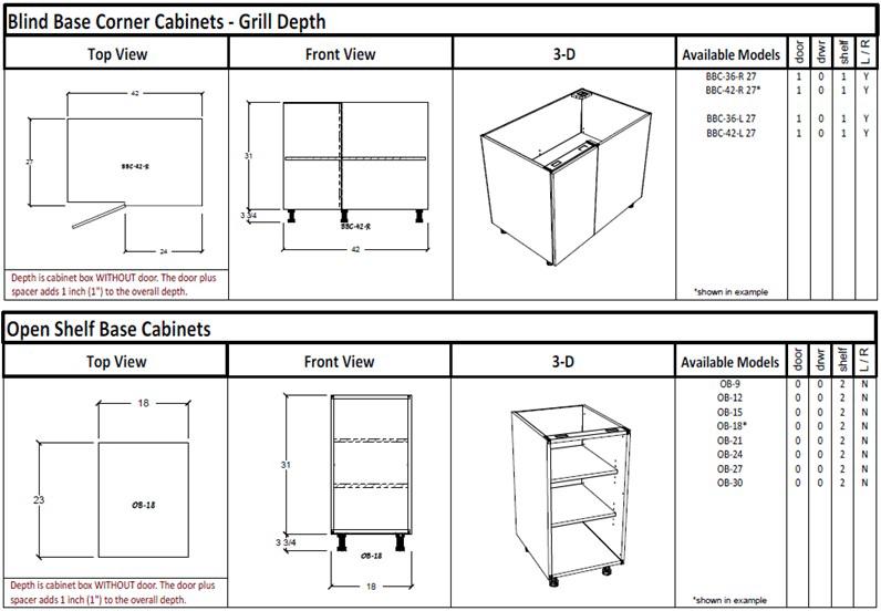 Cabinet-Specs---Blind-Base-2