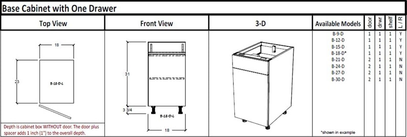 base-cabinet-dimensions