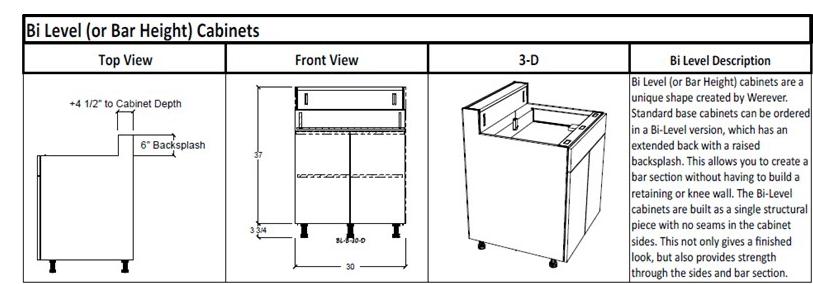 dimensions-bi-level